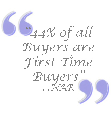 44% First Time Buyers