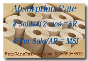 AbsorptionRateMainLinePaToday.com